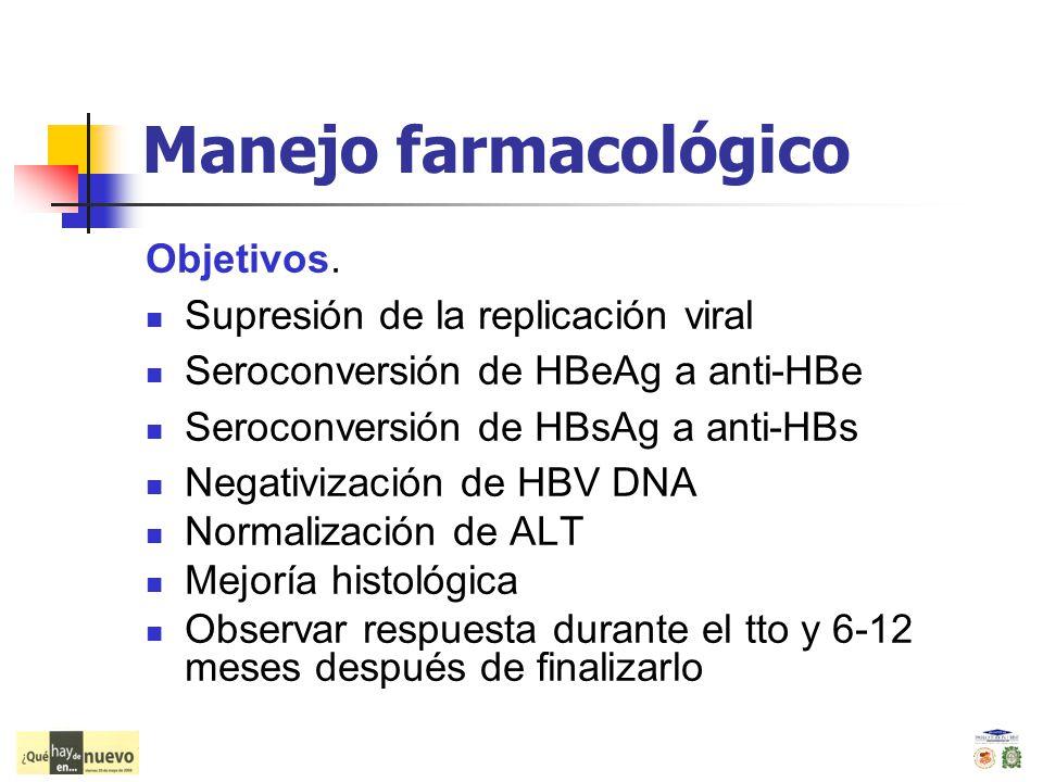 Manejo farmacológico Objetivos. Supresión de la replicación viral Seroconversión de HBeAg a anti-HBe Seroconversión de HBsAg a anti-HBs Negativización