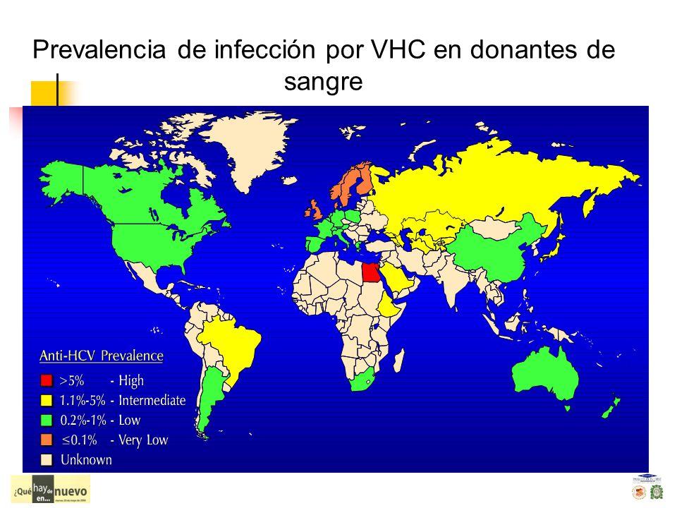 Prevalencia de infección por VHC en donantes de sangre