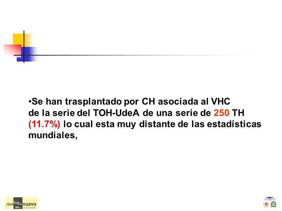Se han trasplantado por CH asociada al VHC de la serie del TOH-UdeA de una serie de 250 TH (11.7%) lo cual esta muy distante de las estadísticas mundi