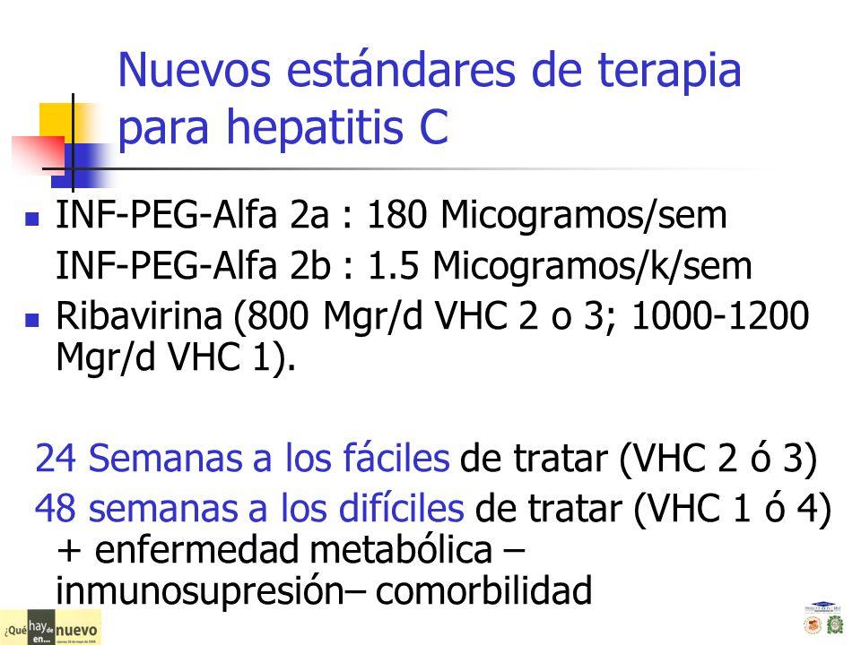 Nuevos estándares de terapia para hepatitis C INF-PEG-Alfa 2a : 180 Micogramos/sem INF-PEG-Alfa 2b : 1.5 Micogramos/k/sem Ribavirina (800 Mgr/d VHC 2