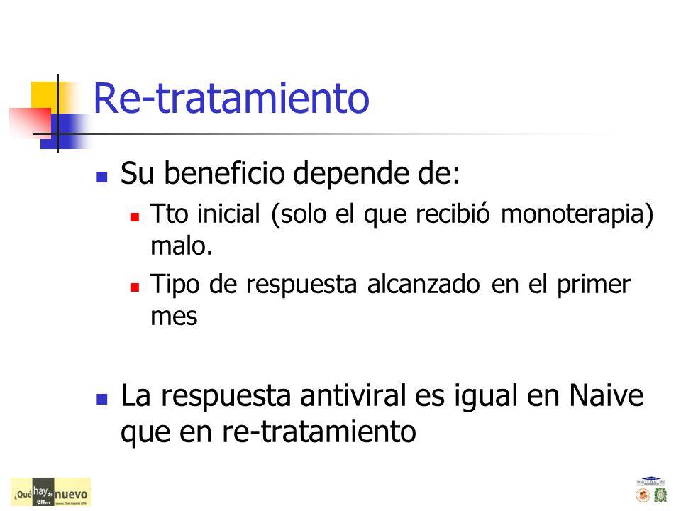 Re-tratamiento Su beneficio depende de: Tto inicial (solo el que recibió monoterapia) malo. Tipo de respuesta alcanzado en el primer mes La respuesta