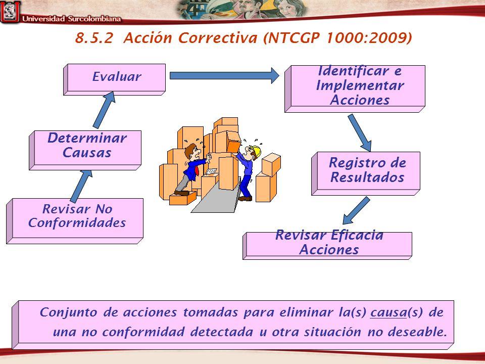 8.5.2 Acción Correctiva (NTCGP 1000:2009) Evaluar Identificar e Implementar Acciones Registro de Resultados Revisar Eficacia Acciones Conjunto de acci