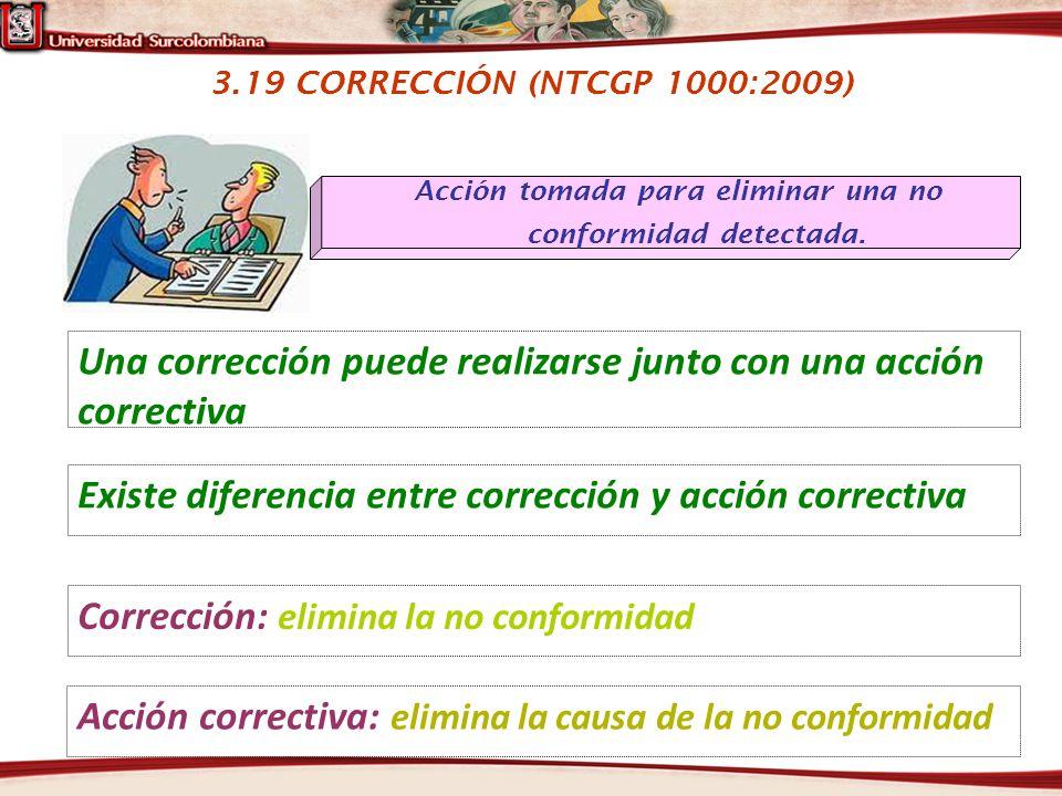 3.19 CORRECCIÓN (NTCGP 1000:2009) Acción tomada para eliminar una no conformidad detectada. Una corrección puede realizarse junto con una acción corre
