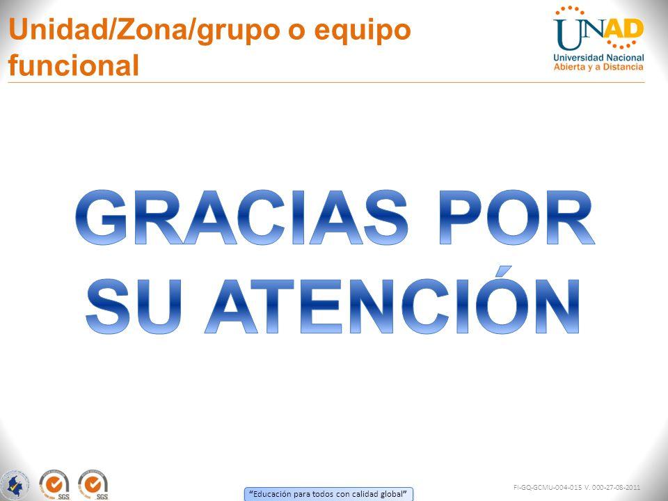 Educación para todos con calidad global Unidad/Zona/grupo o equipo funcional FI-GQ-GCMU-004-015 V. 000-27-08-2011