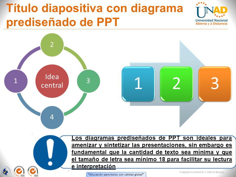 Educación para todos con calidad global Título diapositiva con diagrama prediseñado de PPT Los diagramas prediseñados de PPT son ideales para amenizar