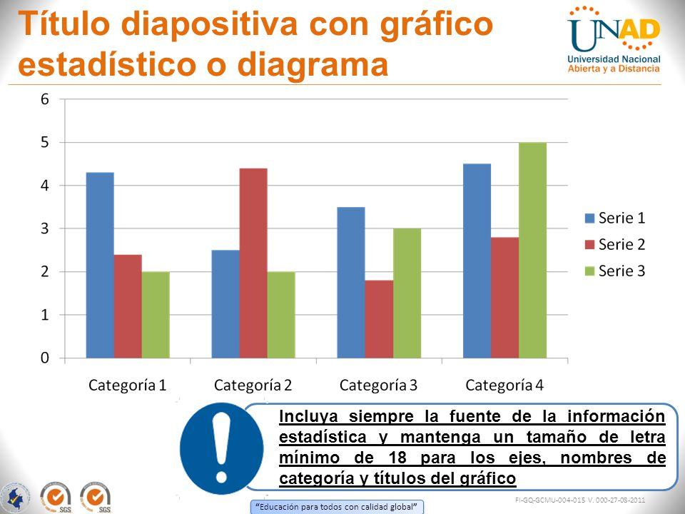 Educación para todos con calidad global Título diapositiva con gráfico estadístico o diagrama Incluya siempre la fuente de la información estadística