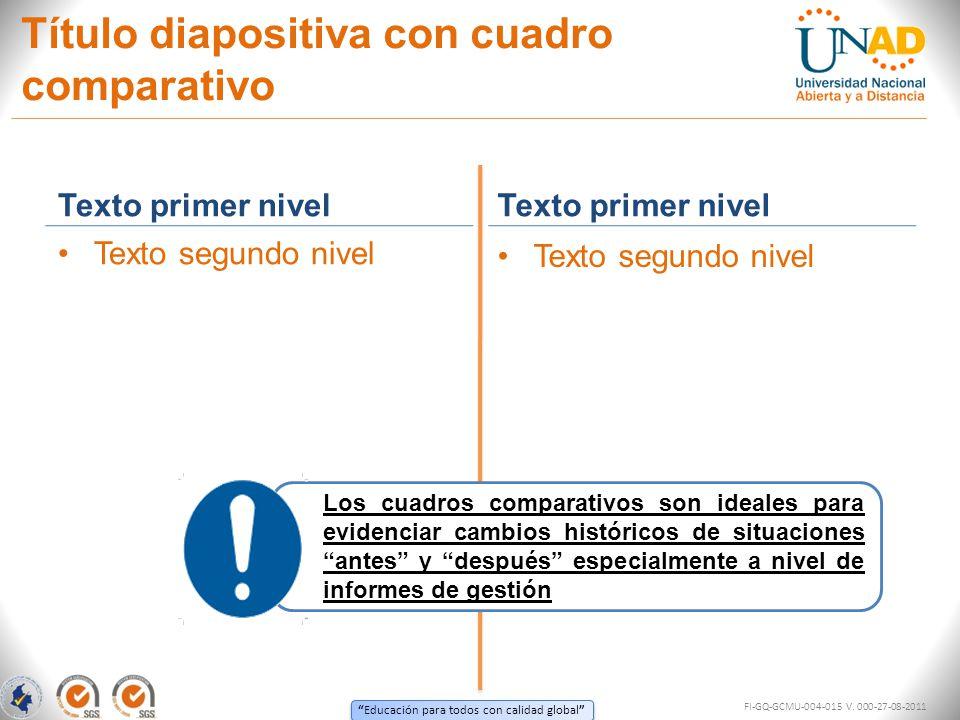 Educación para todos con calidad global Título diapositiva con cuadro comparativo Texto primer nivel Texto segundo nivel Texto primer nivel Texto segu