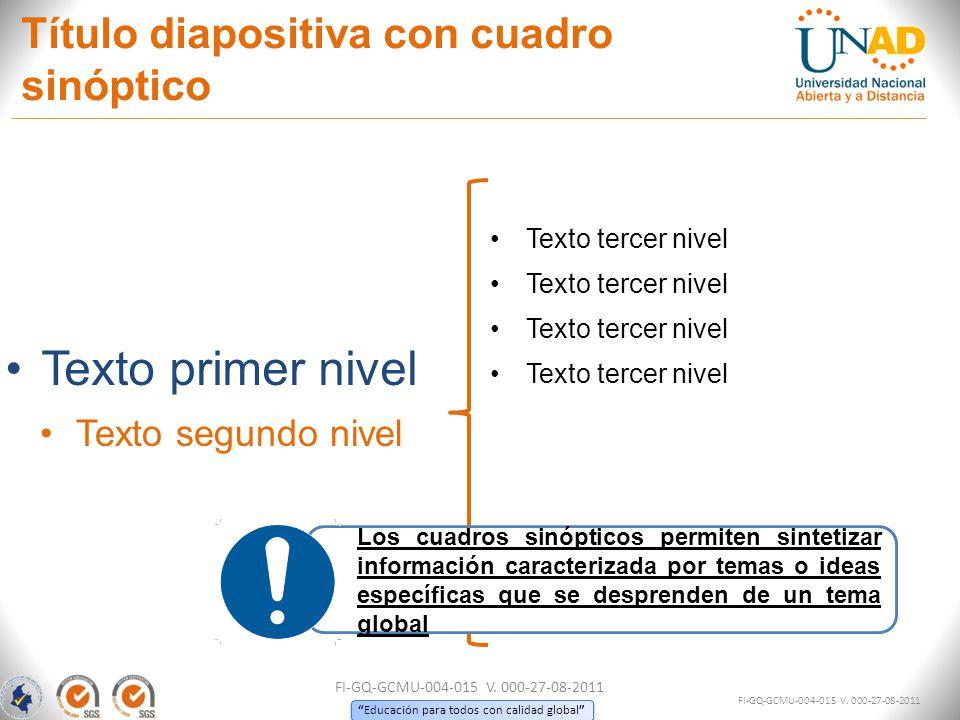 Educación para todos con calidad global Título diapositiva con cuadro sinóptico Texto primer nivel Texto tercer nivel Texto segundo nivel Los cuadros