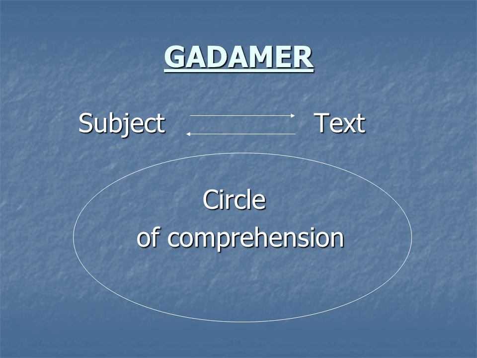 GADAMER Subject Text Subject Text Circle Circle of comprehension of comprehension