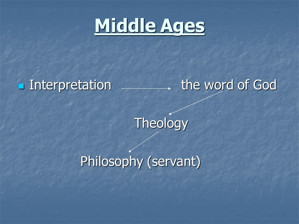 Middle Ages Interpretation the word of God Interpretation the word of God Theology Theology Philosophy (servant) Philosophy (servant)