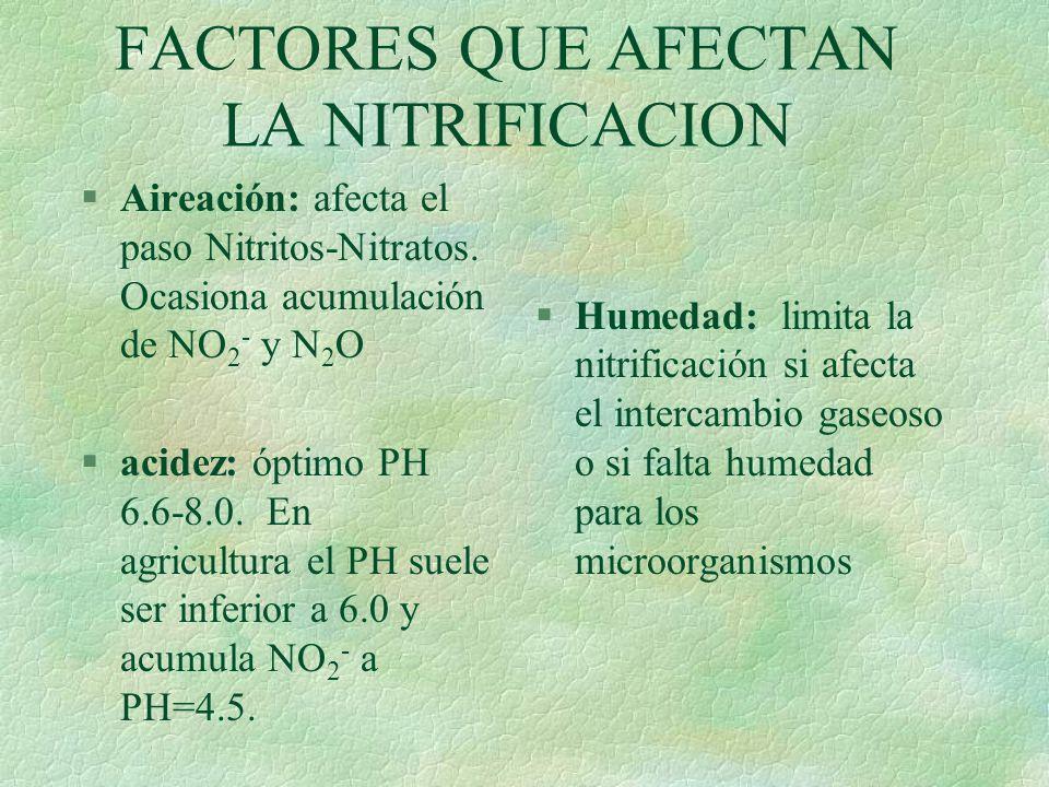 §La nitrificación también puede ser efectuada por bacterias heterotróficas como Artrobacter, Azotobacter, Pseudomonas fluorescens,aerobacter aerogenus