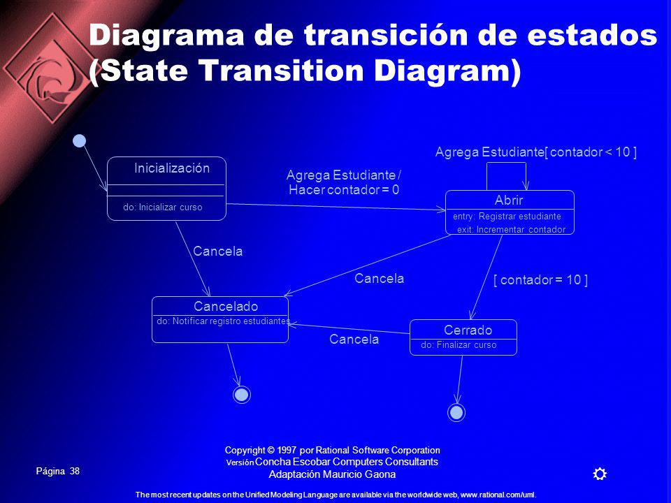 Página 37 The most recent updates on the Unified Modeling Language are available via the worldwide web, www.rational.com/uml. Copyright © 1997 por Rat