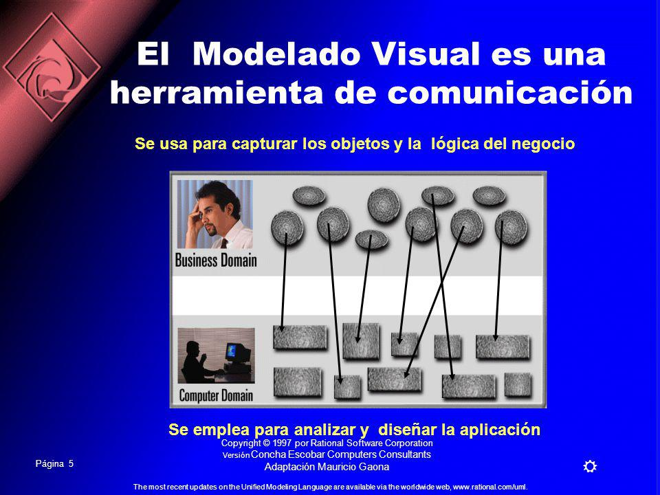 Página 4 The most recent updates on the Unified Modeling Language are available via the worldwide web, www.rational.com/uml. Copyright © 1997 por Rati