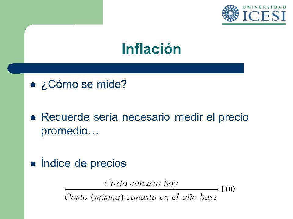 Inflación ¿Cómo se mide? Recuerde sería necesario medir el precio promedio… Índice de precios