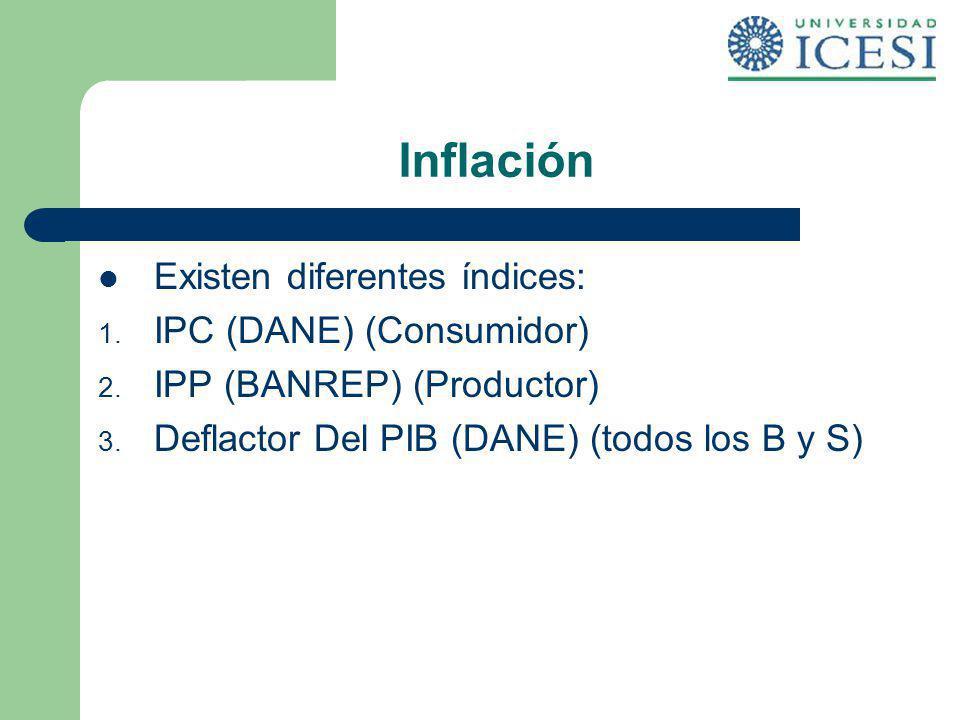 Inflación Existen diferentes índices: 1. IPC (DANE) (Consumidor) 2. IPP (BANREP) (Productor) 3. Deflactor Del PIB (DANE) (todos los B y S)