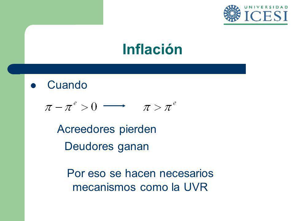 Inflación Cuando Acreedores pierden Deudores ganan Por eso se hacen necesarios mecanismos como la UVR