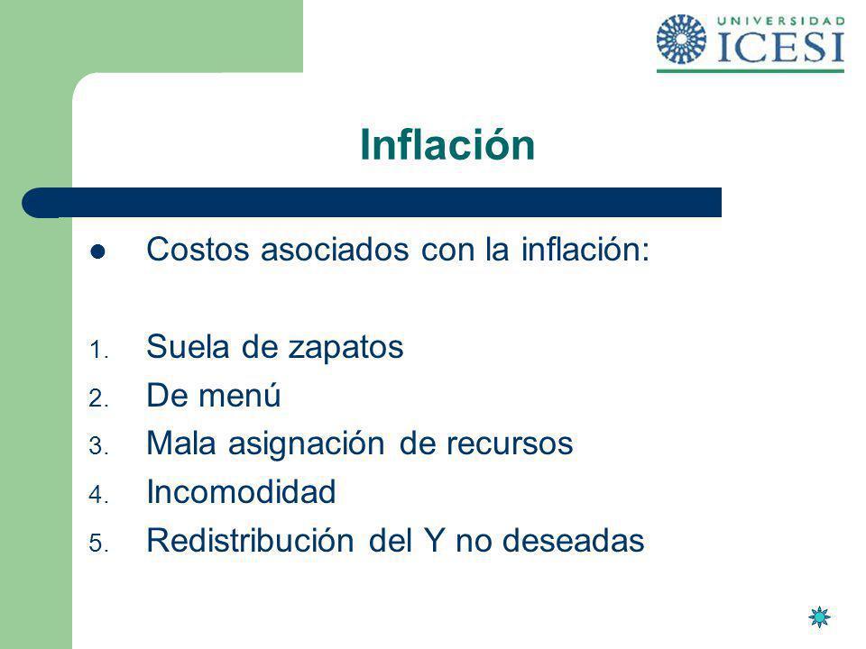 Inflación Costos asociados con la inflación: 1. Suela de zapatos 2. De menú 3. Mala asignación de recursos 4. Incomodidad 5. Redistribución del Y no d