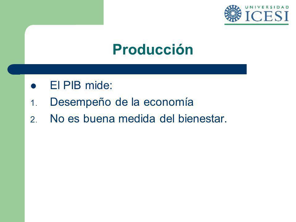 Producción El PIB mide: 1. Desempeño de la economía 2. No es buena medida del bienestar.