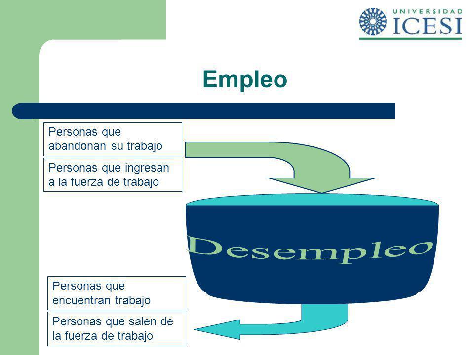 Empleo Personas que abandonan su trabajo Personas que ingresan a la fuerza de trabajo Personas que encuentran trabajo Personas que salen de la fuerza