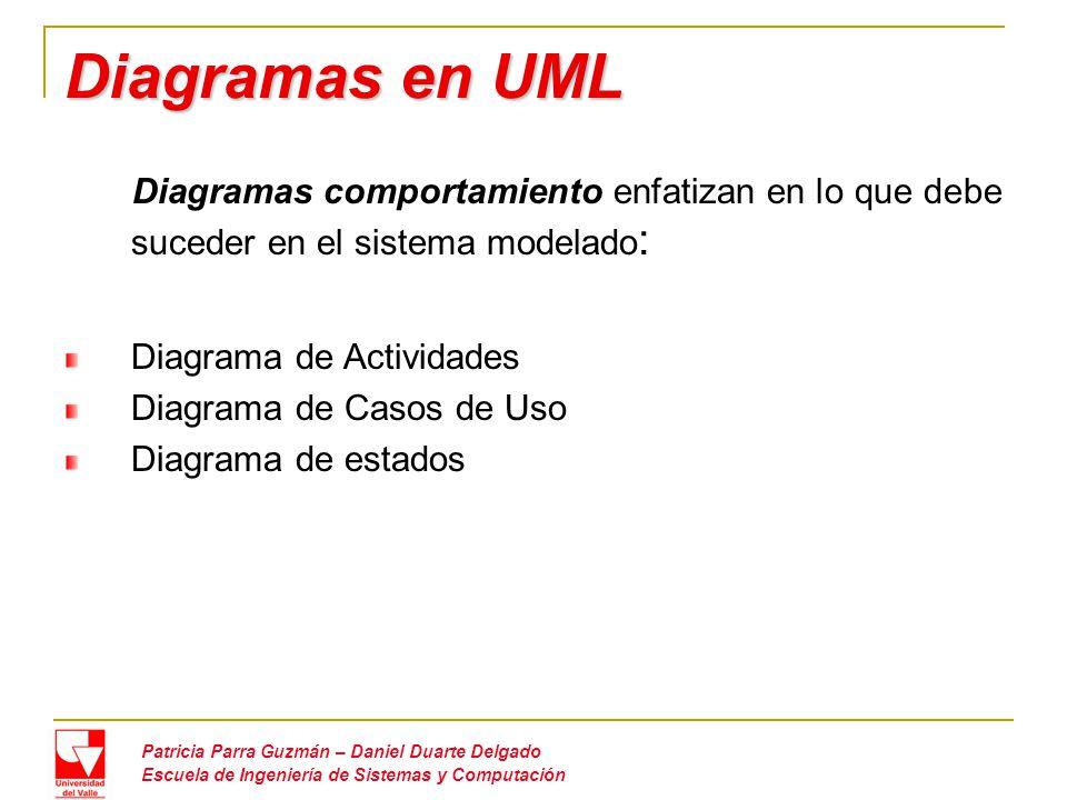 Diagramas en UML Patricia Parra Guzmán – Daniel Duarte Delgado Escuela de Ingeniería de Sistemas y Computación Diagramas comportamiento enfatizan en lo que debe suceder en el sistema modelado : Diagrama de Actividades Diagrama de Casos de Uso Diagrama de estados