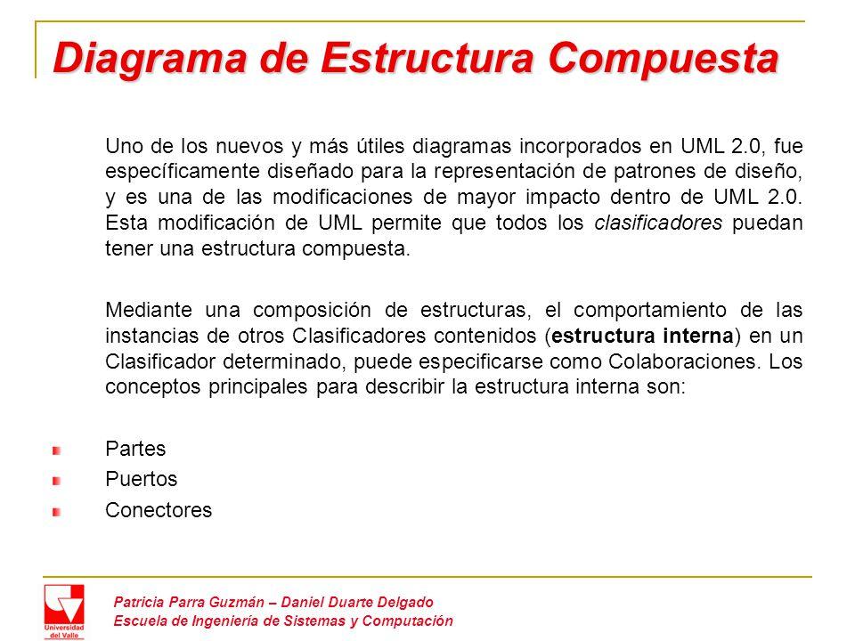 Diagrama de Estructura Compuesta Patricia Parra Guzmán – Daniel Duarte Delgado Escuela de Ingeniería de Sistemas y Computación Uno de los nuevos y más útiles diagramas incorporados en UML 2.0, fue específicamente diseñado para la representación de patrones de diseño, y es una de las modificaciones de mayor impacto dentro de UML 2.0.
