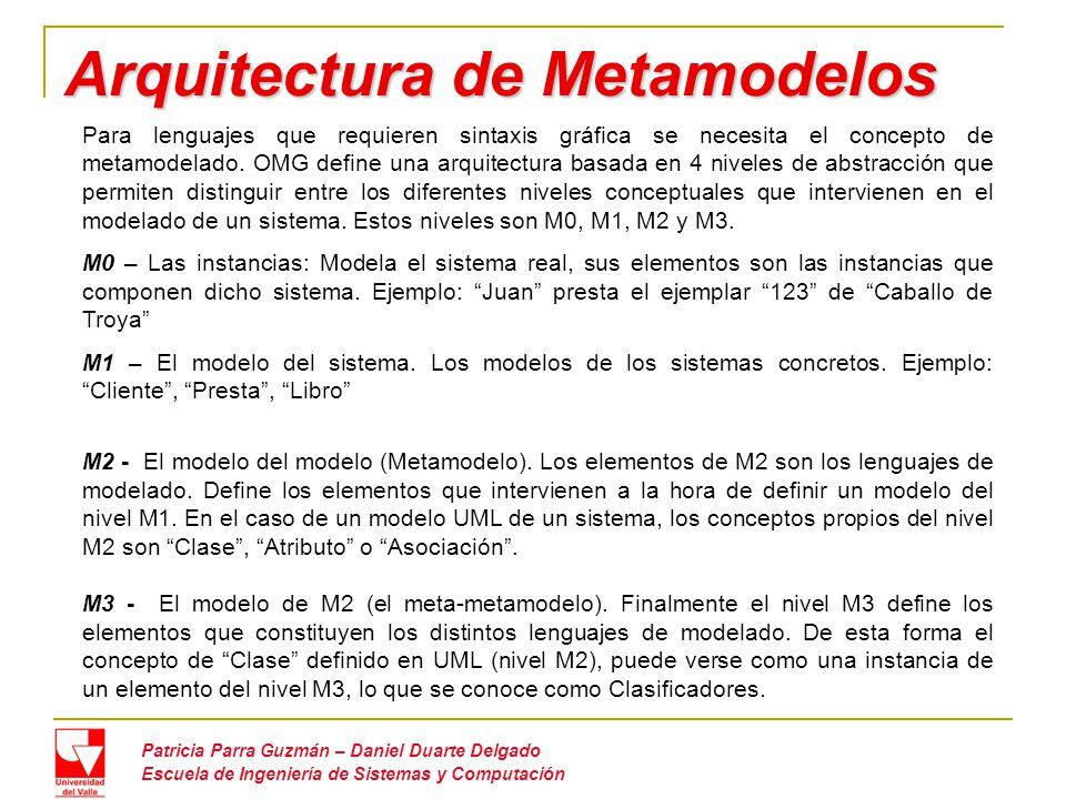 Arquitectura de Metamodelos Patricia Parra Guzmán – Daniel Duarte Delgado Escuela de Ingeniería de Sistemas y Computación Para lenguajes que requieren sintaxis gráfica se necesita el concepto de metamodelado.