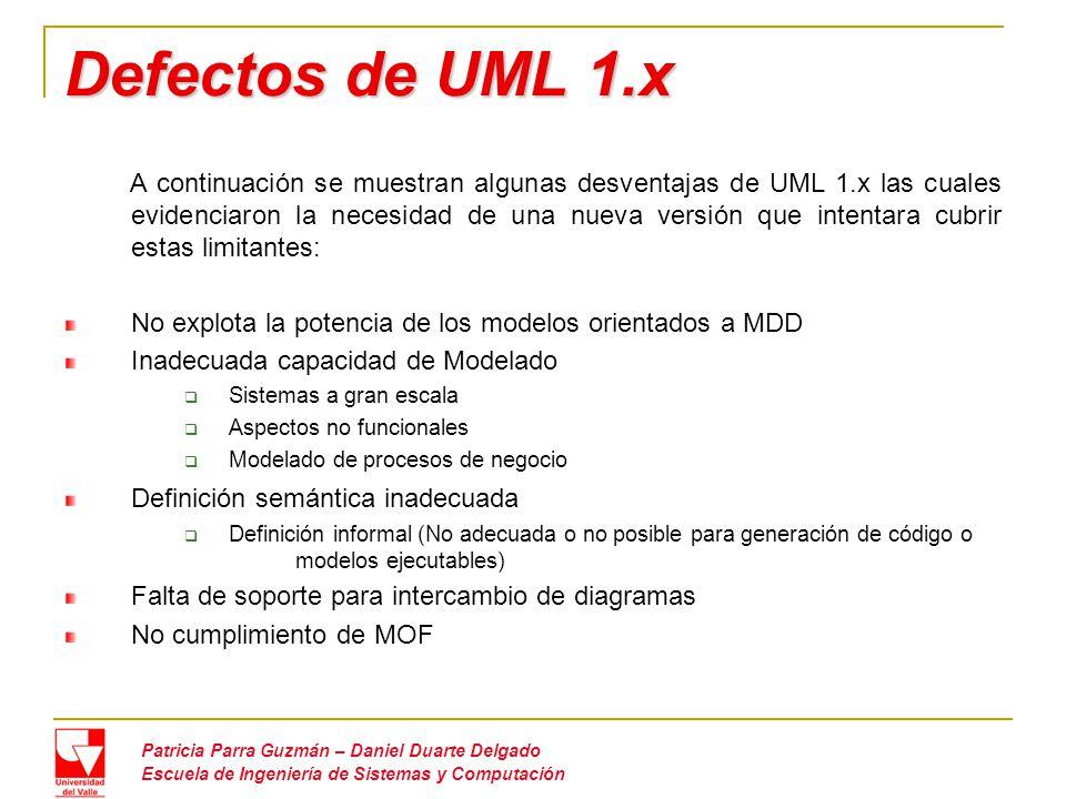 Superestructura UML 2.0 Patricia Parra Guzmán – Daniel Duarte Delgado Escuela de Ingeniería de Sistemas y Computación Es la definición formal de los elementos que componen el UML 2.0.