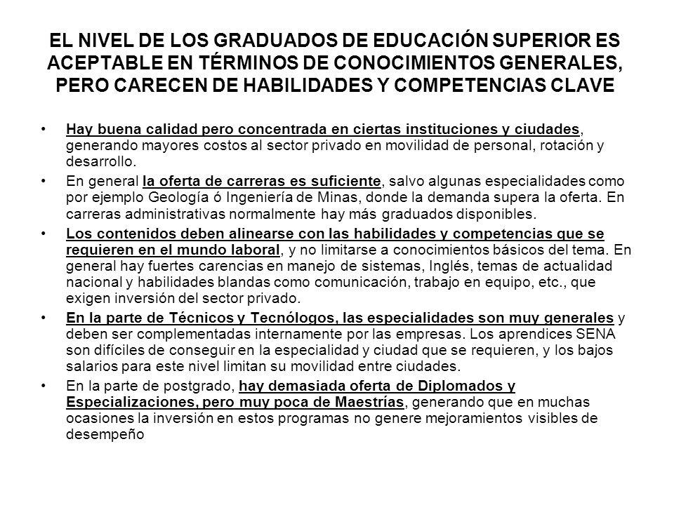 EL NIVEL DE LOS GRADUADOS DE EDUCACIÓN SUPERIOR ES ACEPTABLE EN TÉRMINOS DE CONOCIMIENTOS GENERALES, PERO CARECEN DE HABILIDADES Y COMPETENCIAS CLAVE