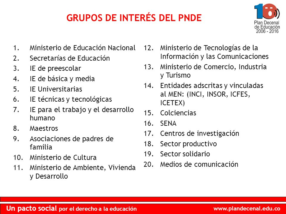 www.plandecenal.edu.co Un pacto social por el derecho a la educación GRUPOS DE INTERÉS DEL PNDE 1.Ministerio de Educación Nacional 2.Secretarías de Ed