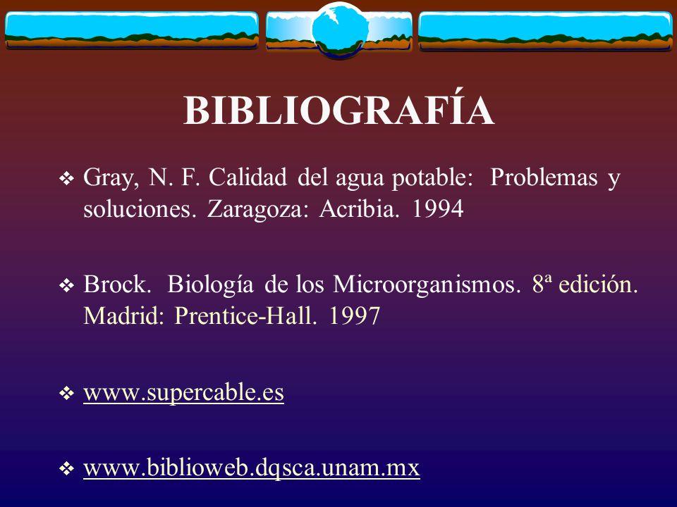 BIBLIOGRAFÍA Gray, N.F. Calidad del agua potable: Problemas y soluciones.