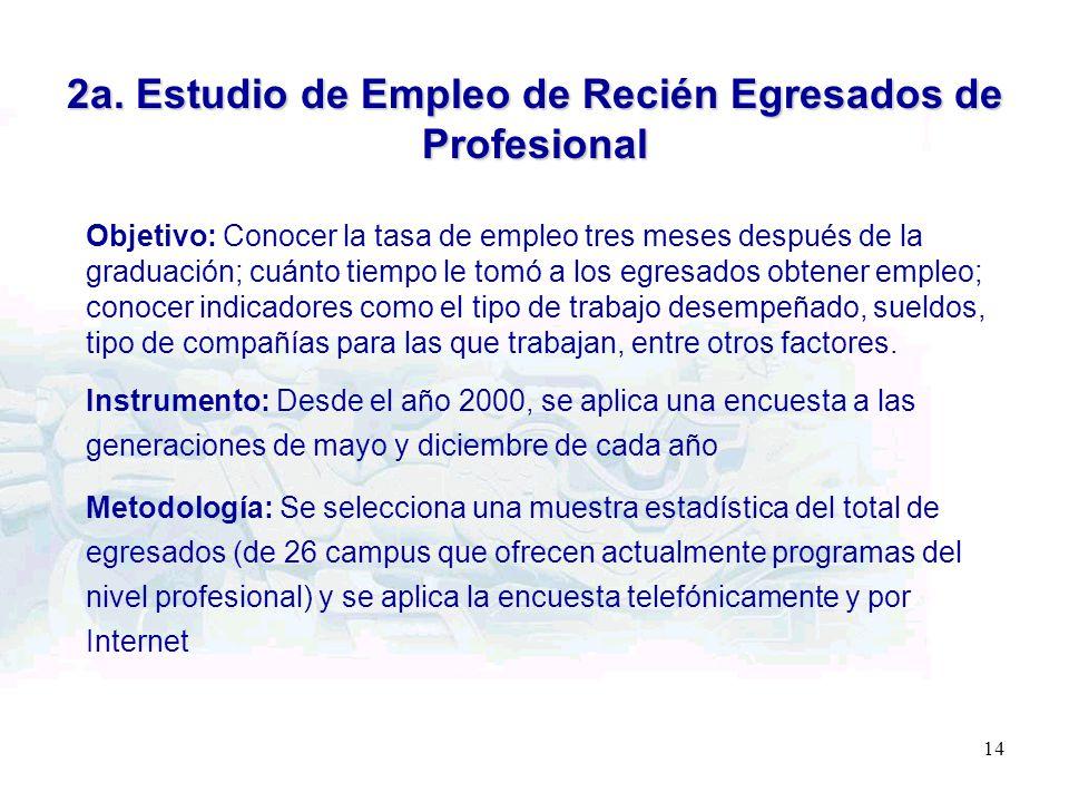 14 2a. Estudio de Empleo de Recién Egresados de Profesional Objetivo: Conocer la tasa de empleo tres meses después de la graduación; cuánto tiempo le