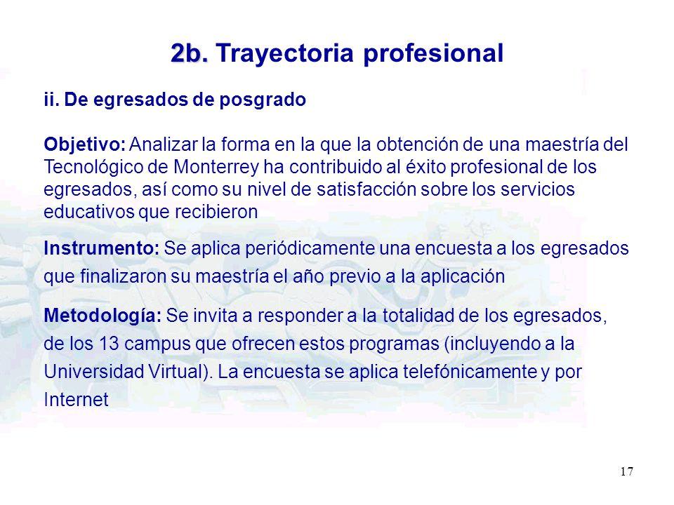 17 2b. 2b. Trayectoria profesional ii. De egresados de posgrado Objetivo: Analizar la forma en la que la obtención de una maestría del Tecnológico de