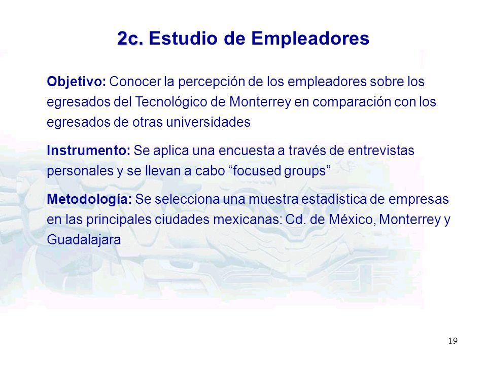 19 2c. 2c. Estudio de Empleadores Objetivo: Conocer la percepción de los empleadores sobre los egresados del Tecnológico de Monterrey en comparación c