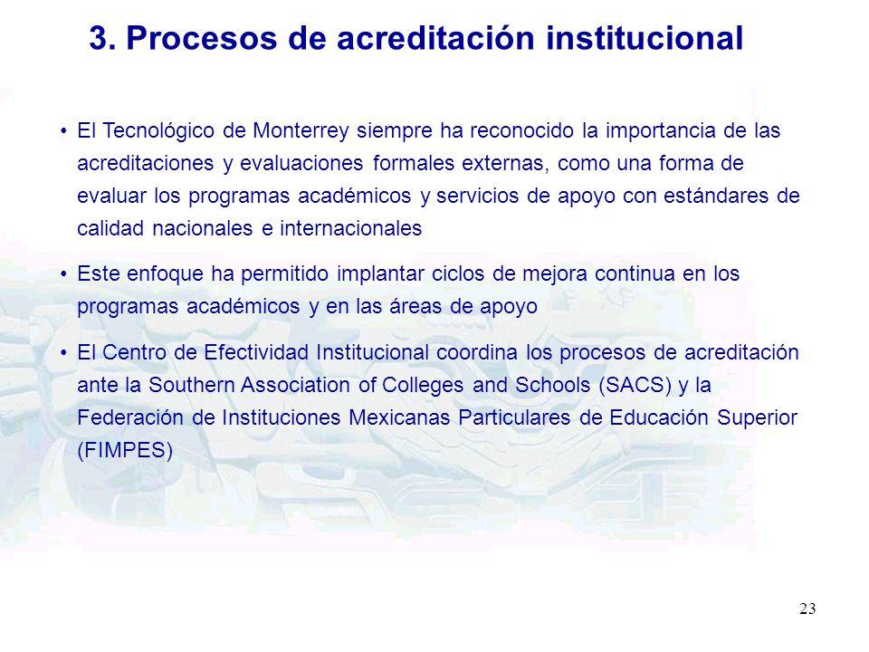 23 3. Procesos de acreditación institucional El Tecnológico de Monterrey siempre ha reconocido la importancia de las acreditaciones y evaluaciones for
