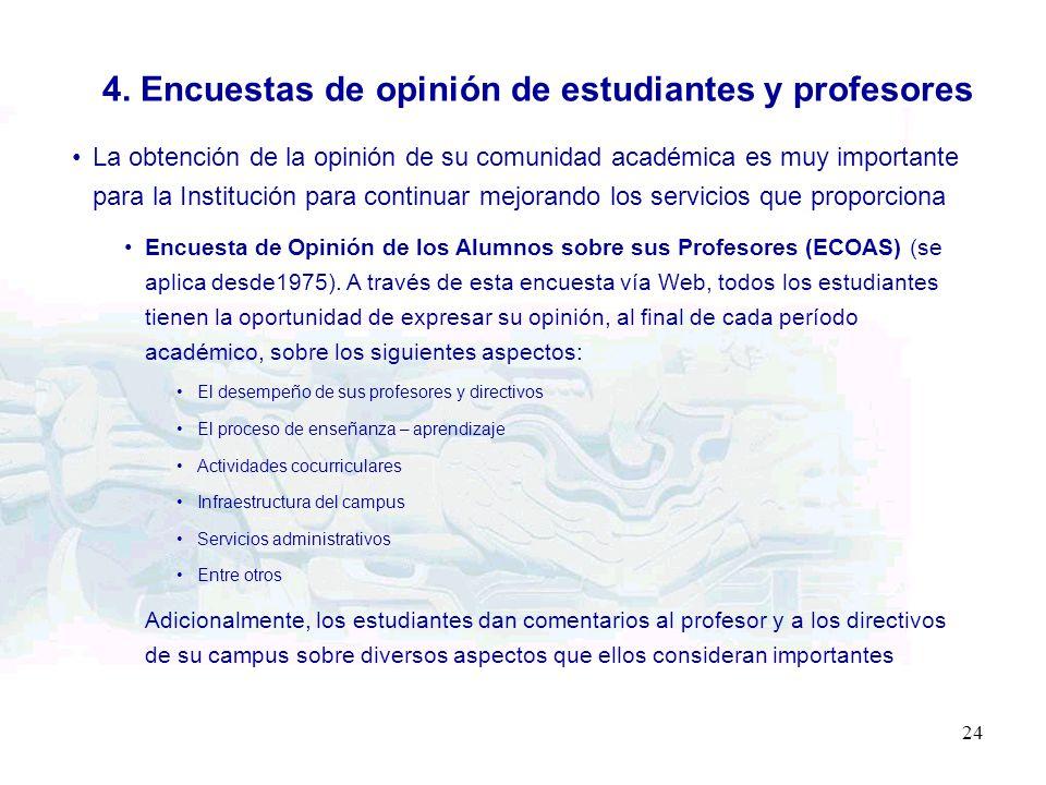 24 4. Encuestas de opinión de estudiantes y profesores La obtención de la opinión de su comunidad académica es muy importante para la Institución para