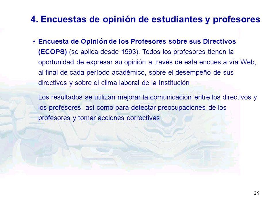 25 4. Encuestas de opinión de estudiantes y profesores Encuesta de Opinión de los Profesores sobre sus Directivos (ECOPS) (se aplica desde 1993). Todo