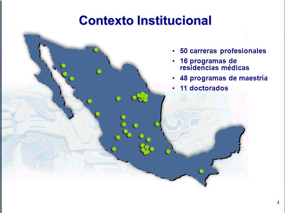 Contexto Institucional 50 carreras profesionales 16 programas de residencias médicas 48 programas de maestría 11 doctorados 4