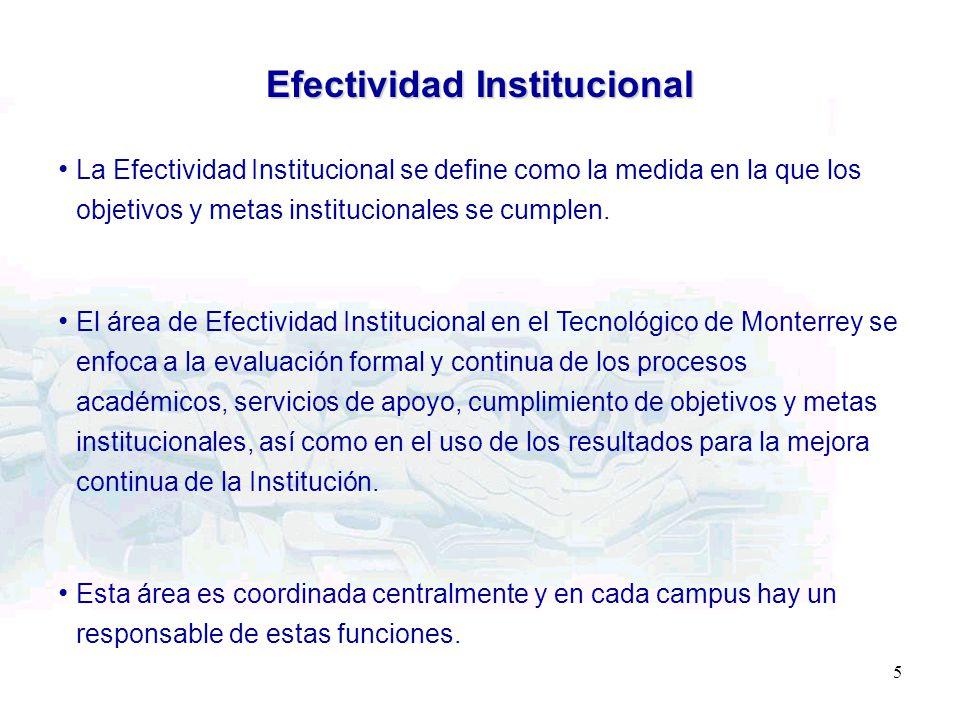 5 55 La Efectividad Institucional se define como la medida en la que los objetivos y metas institucionales se cumplen. El área de Efectividad Instituc