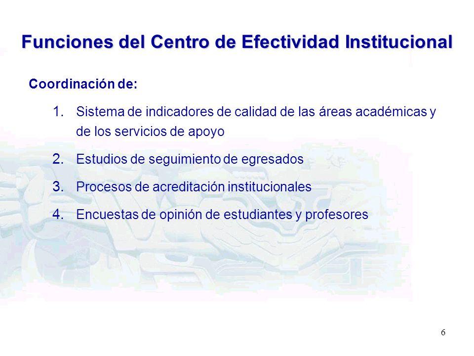 6 66 Coordinación de: 1. Sistema de indicadores de calidad de las áreas académicas y de los servicios de apoyo 2. Estudios de seguimiento de egresados