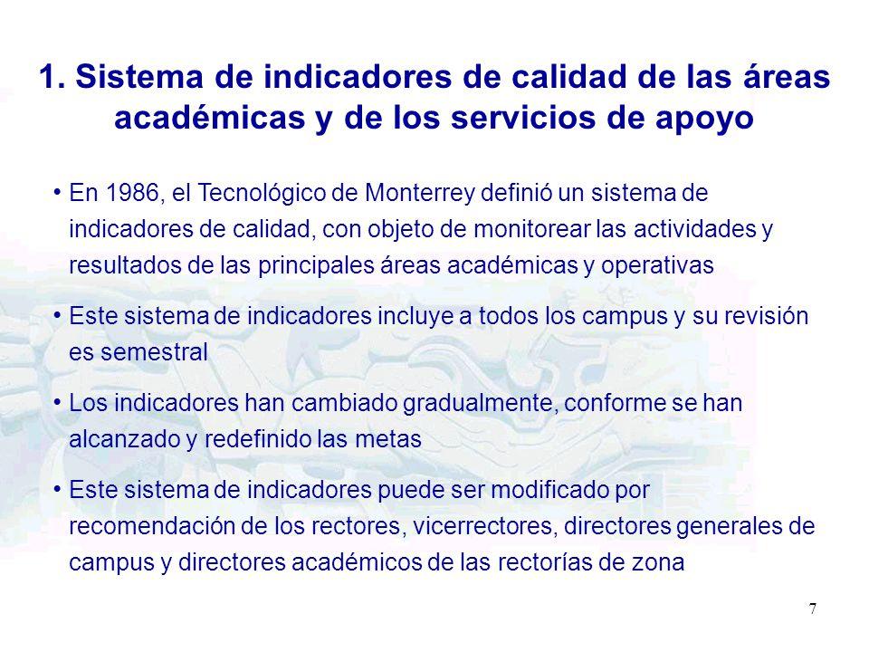 7 77 En 1986, el Tecnológico de Monterrey definió un sistema de indicadores de calidad, con objeto de monitorear las actividades y resultados de las p