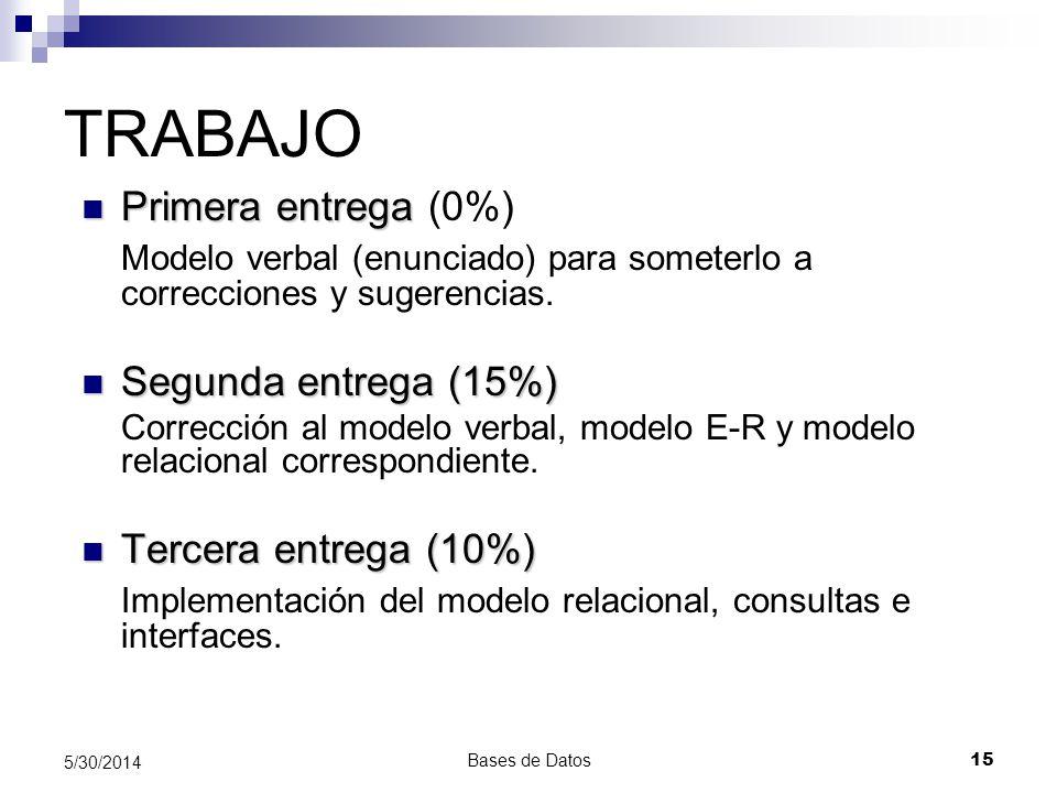 Bases de Datos 15 5/30/2014 TRABAJO Primera entrega Primera entrega (0%) Modelo verbal (enunciado) para someterlo a correcciones y sugerencias. Segund