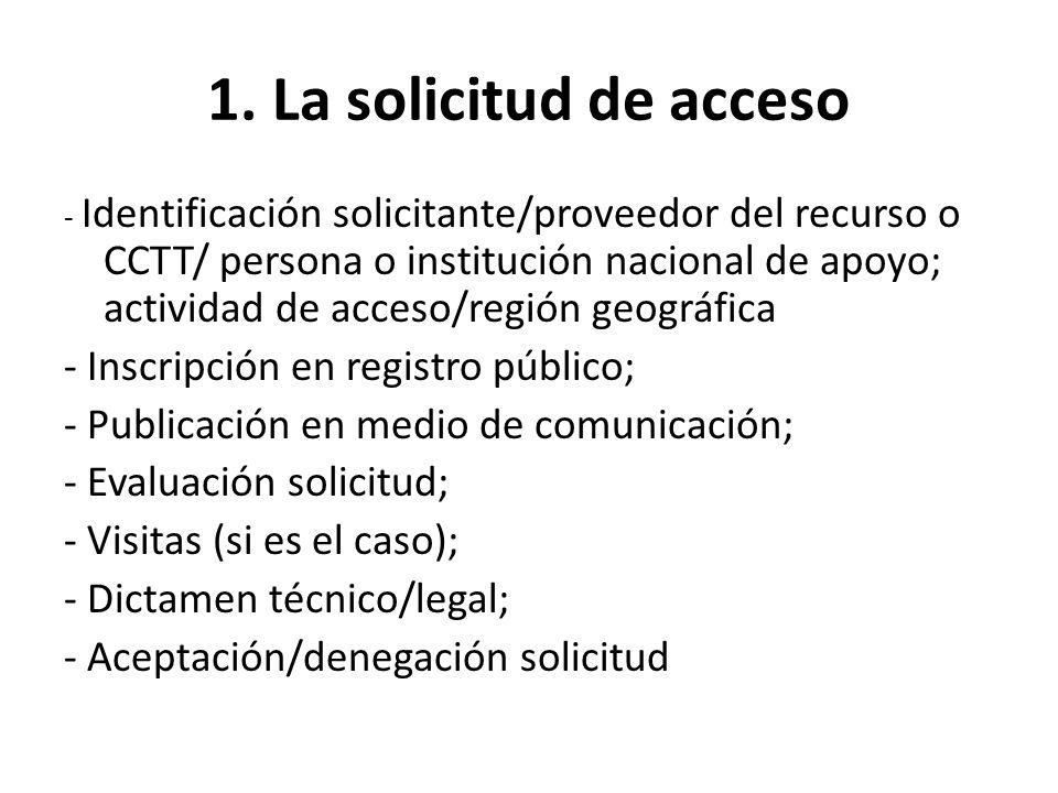 1. La solicitud de acceso - Identificación solicitante/proveedor del recurso o CCTT/ persona o institución nacional de apoyo; actividad de acceso/regi