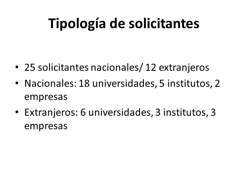 Tipología de solicitantes 25 solicitantes nacionales/ 12 extranjeros Nacionales: 18 universidades, 5 institutos, 2 empresas Extranjeros: 6 universidad