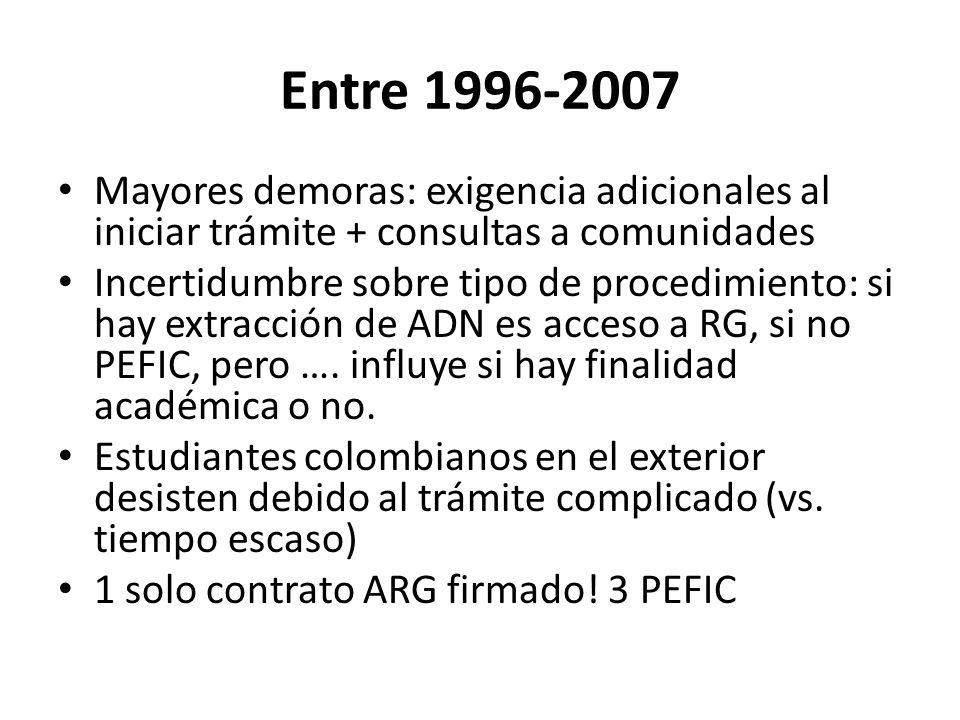Entre 1996-2007 Mayores demoras: exigencia adicionales al iniciar trámite + consultas a comunidades Incertidumbre sobre tipo de procedimiento: si hay