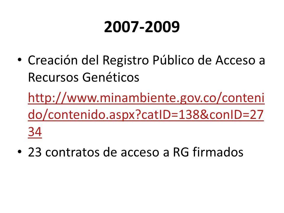 2007-2009 Creación del Registro Público de Acceso a Recursos Genéticos http://www.minambiente.gov.co/conteni do/contenido.aspx?catID=138&conID=27 34 2