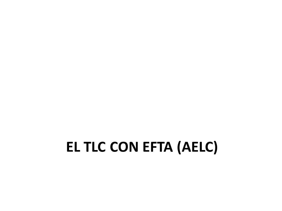 EL TLC CON EFTA (AELC)