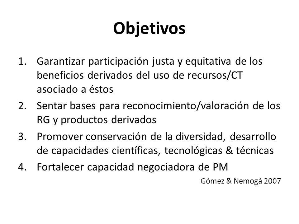 Objetivos 1.Garantizar participación justa y equitativa de los beneficios derivados del uso de recursos/CT asociado a éstos 2.Sentar bases para recono