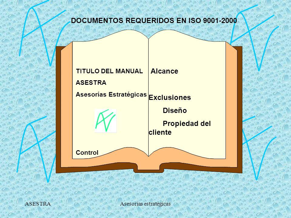 ASESTRAAsesorías estratégicas 4.2.3 Control de documentos 4.2.4 Control de registros 8.2.2 Auditoria de calidad 8.3 Control de producto no conforme 8.5.2 Acciones correctivas 8.5.3 Acciones preventivas 4.2 Manual de calidad 4.2 Política y objetivos de caidad DOCUMENTOS REQUERIDOS EN ISO 9001-2000