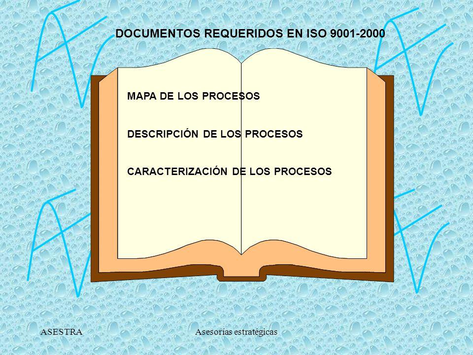 ASESTRAAsesorías estratégicas TITULO DEL MANUAL ASESTRA Asesorías Estratégicas Control DOCUMENTOS REQUERIDOS EN ISO 9001-2000 Alcance Exclusiones Diseño Propiedad del cliente