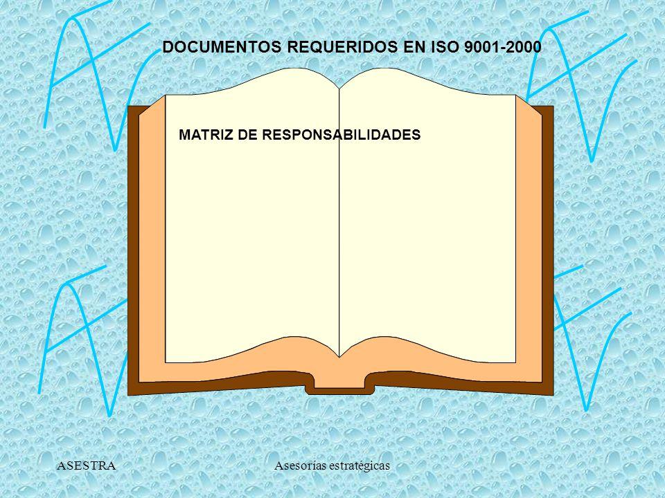 ASESTRAAsesorías estratégicas Caracterización de los procesos Proceso:_________________________________ Objetivo:________________________ Que hace/subprocesos EntradaSalida DONDE EMPIEZA DONDE TERMINA Responsables: responsabilidad/autoridad Requisitos por cumplir Cliente Legislación Organización Documentación aplicable Recursos: Físicos/software hardware Humanos/competencia Identificación de procesos de soporte Medición/seguimiento indicadores